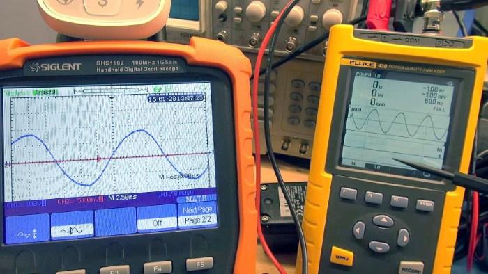 Измерение показателей качества электроэнергии (ПКЭ), замер нагрузок энергопотребления